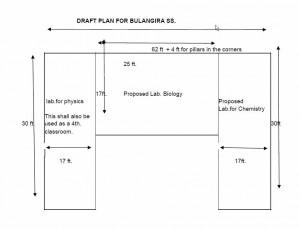 p76a_bulangira_school_lab_001